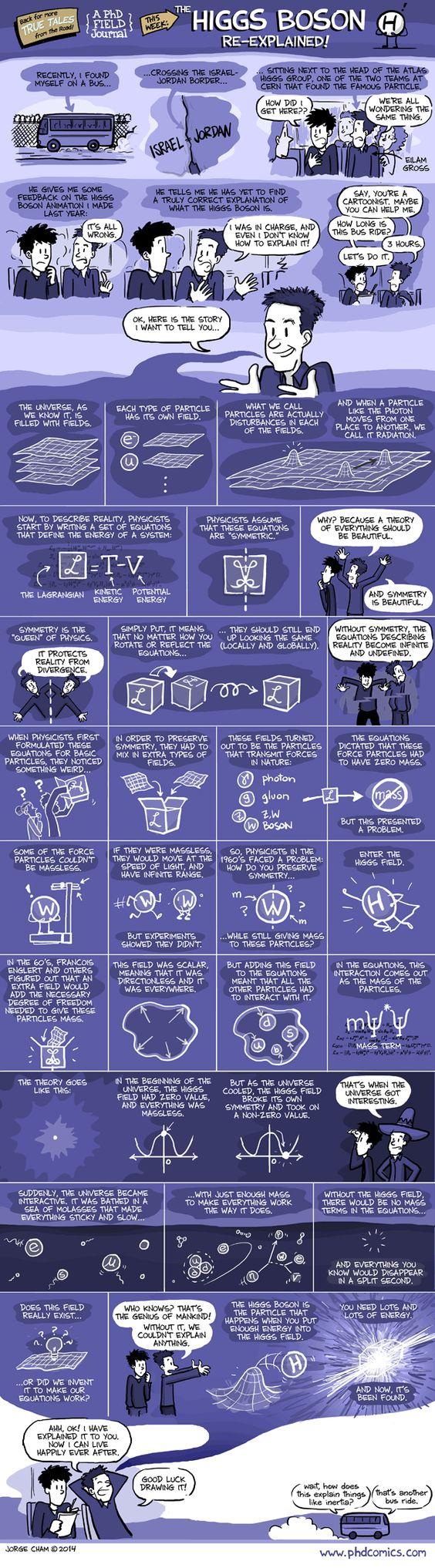 higgs-boson-comics